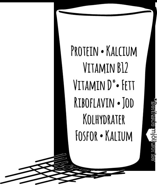 vad innehåller mjölk